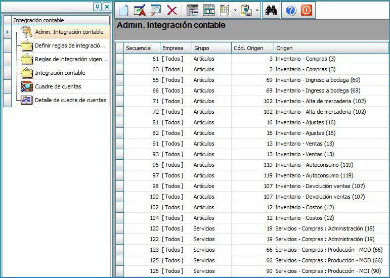 Integración contable